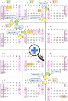 年間カレンダーから見る労働時間の割り振りイメージ